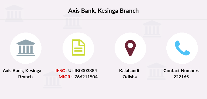 Axis-bank Kesinga branch