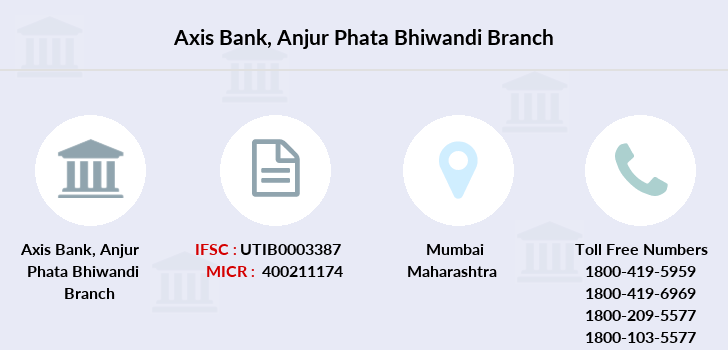 Axis-bank Anjur-phata-bhiwandi branch