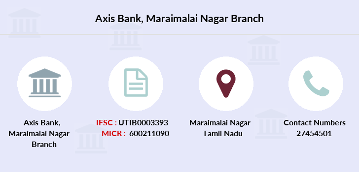 Axis-bank Maraimalai-nagar branch