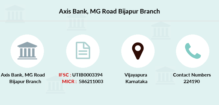 Axis-bank Mg-road-bijapur branch