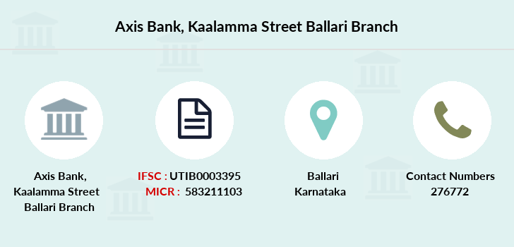 Axis-bank Kaalamma-street-ballari branch