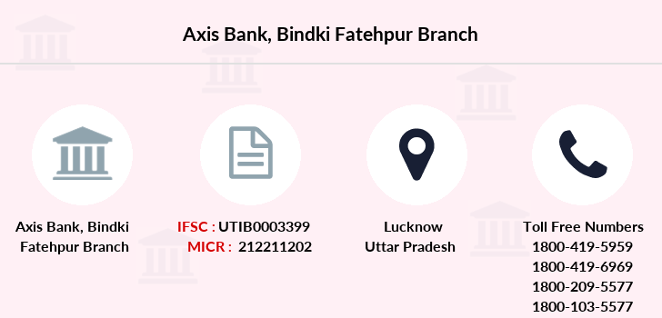 Axis-bank Bindki-fatehpur branch