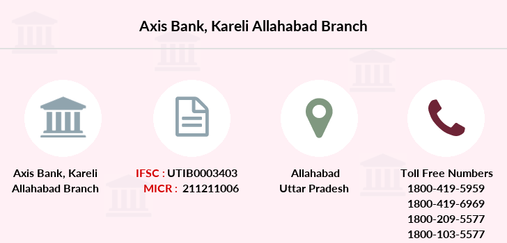Axis-bank Kareli-allahabad branch