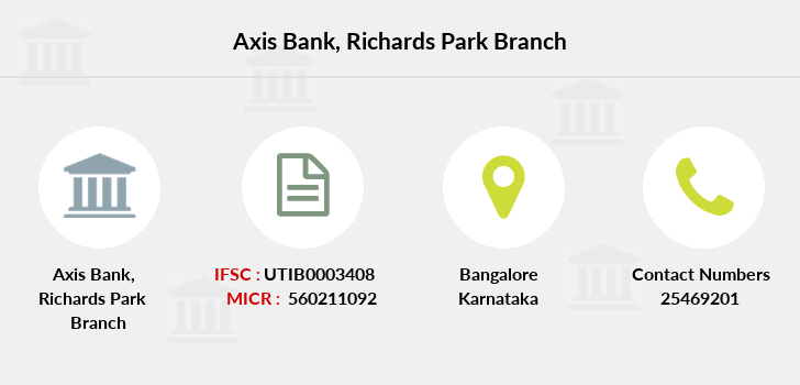 Axis-bank Richards-park branch