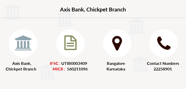 Axis-bank Chickpet branch