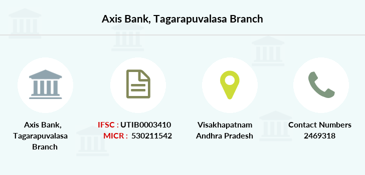 Axis-bank Tagarapuvalasa branch