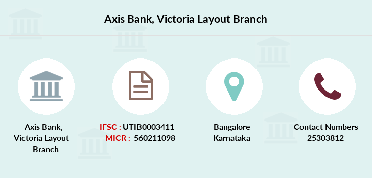 Axis-bank Victoria-layout branch