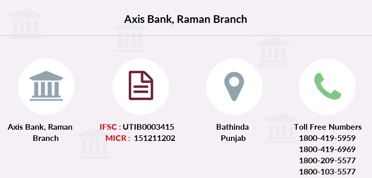 Axis-bank Raman branch