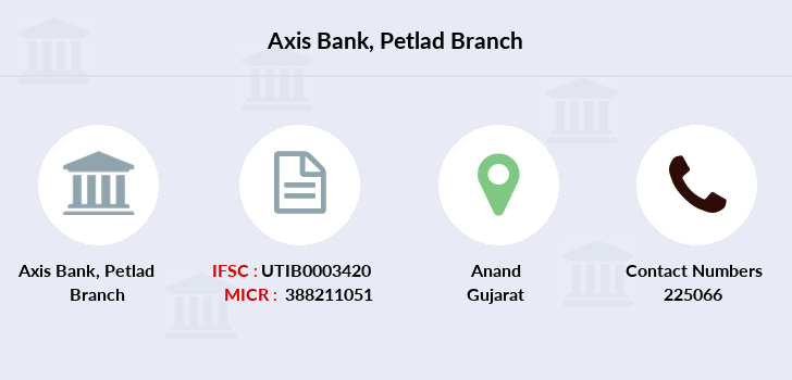 Axis-bank Petlad branch