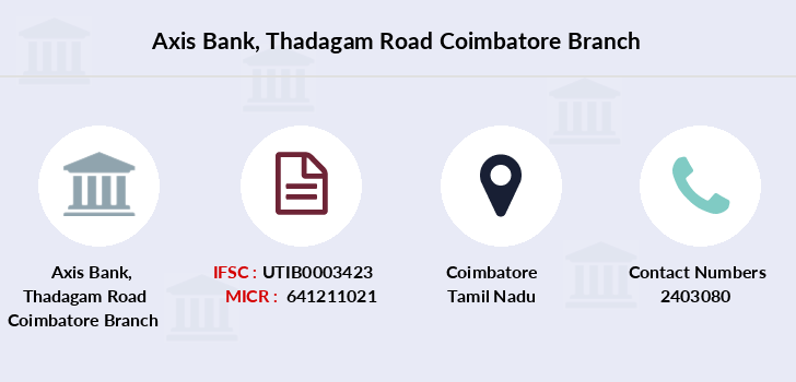 Axis-bank Thadagam-road-coimbatore branch