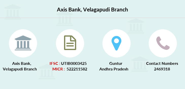 Axis-bank Velagapudi branch