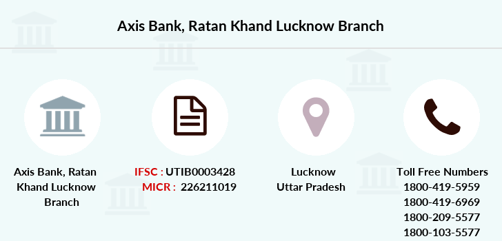 Axis-bank Ratan-khand-lucknow branch