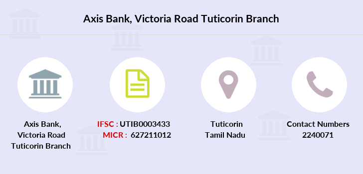 Axis-bank Victoria-road-tuticorin branch