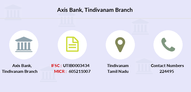 Axis-bank Tindivanam branch