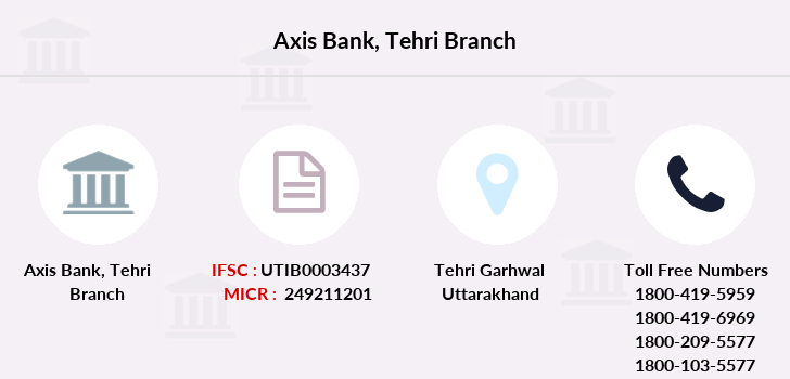Axis-bank Tehri branch