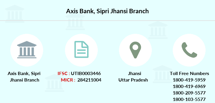 Axis-bank Sipri-jhansi branch