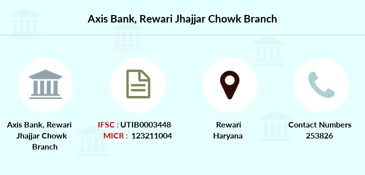 Axis-bank Rewari-jhajjar-chowk branch
