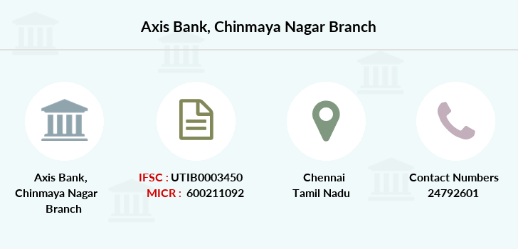Axis-bank Chinmaya-nagar branch