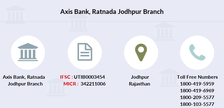 Axis-bank Ratnada-jodhpur branch