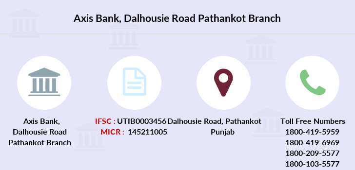 Axis-bank Dalhousie-road-pathankot branch