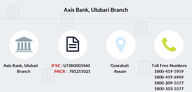 Axis-bank Ulubari branch