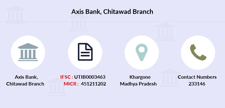 Axis-bank Chitawad branch