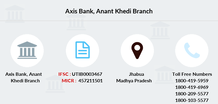 Axis-bank Anant-khedi branch