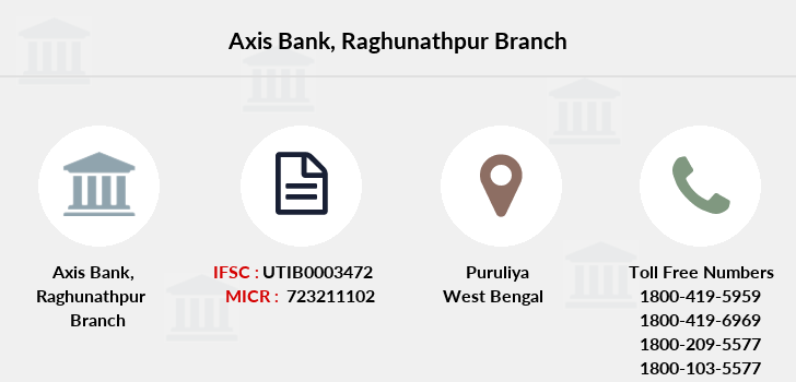 Axis-bank Raghunathpur branch