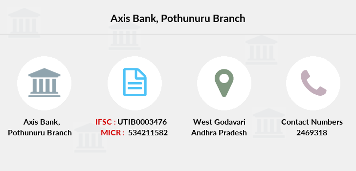 Axis-bank Pothunuru branch