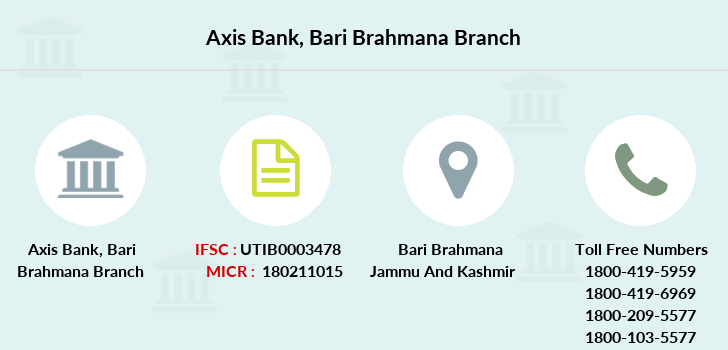 Axis-bank Bari-brahmana branch