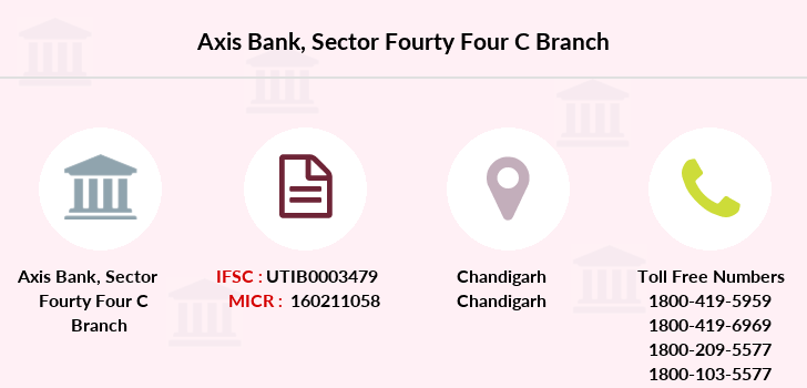 Axis-bank Sector-fourty-four-c branch