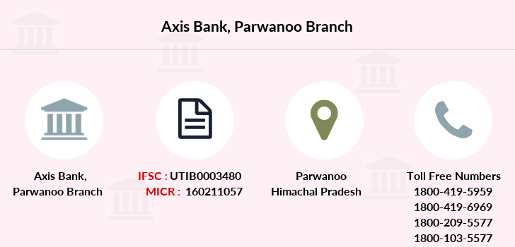 Axis-bank Parwanoo branch