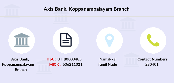 Axis-bank Koppanampalayam branch