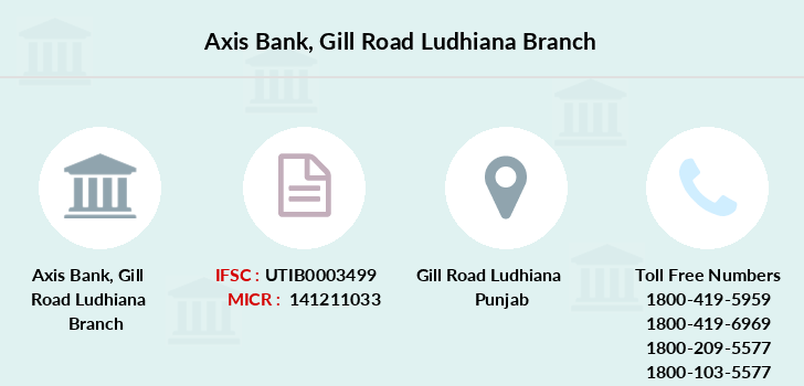 Axis-bank Gill-road-ludhiana branch