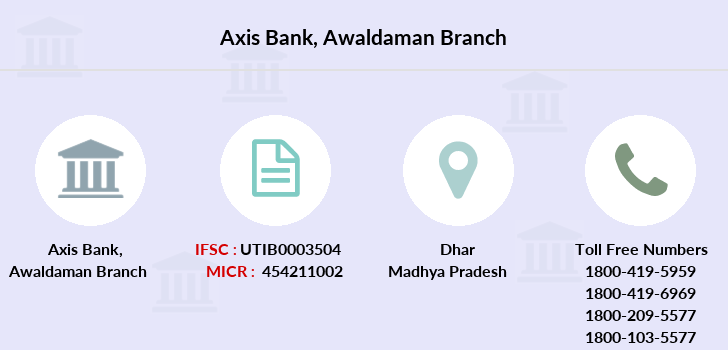 Axis-bank Awaldaman branch