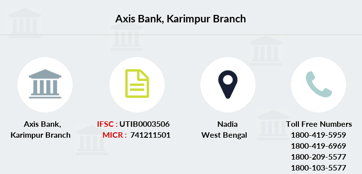 Axis-bank Karimpur branch