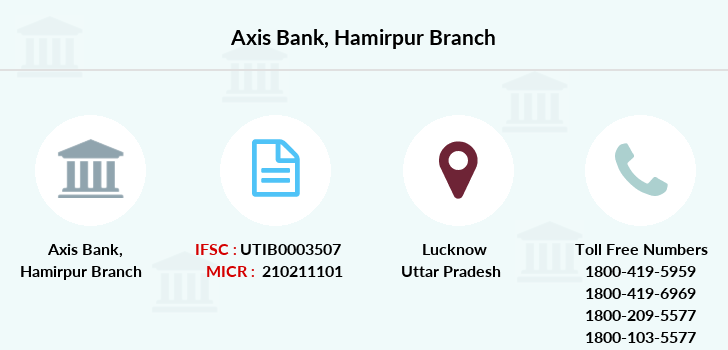 Axis-bank Hamirpur branch