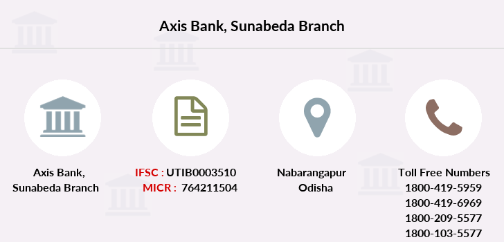 Axis-bank Sunabeda branch