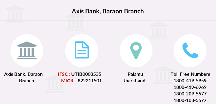 Axis-bank Baraon branch