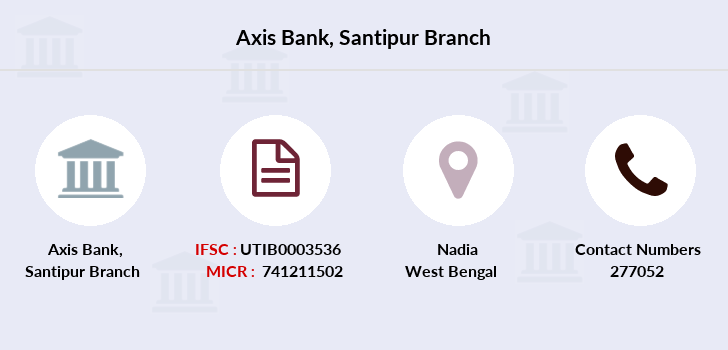 Axis-bank Santipur branch