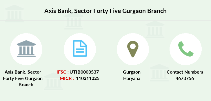 Axis-bank Sector-forty-five-gurgaon branch