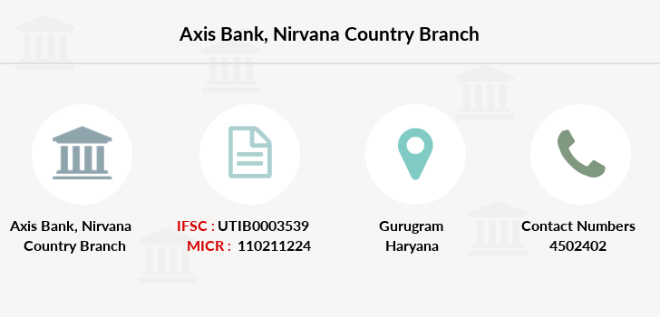 Axis-bank Nirvana-country branch