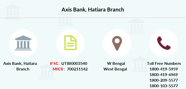 Axis-bank Hatiara branch