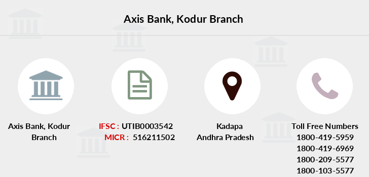Axis-bank Kodur branch