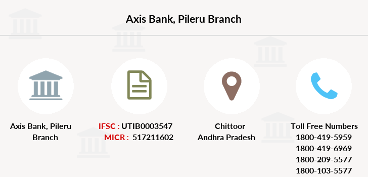 Axis-bank Pileru branch