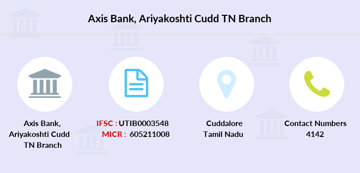 Axis-bank Ariyakoshti-cudd-tn branch