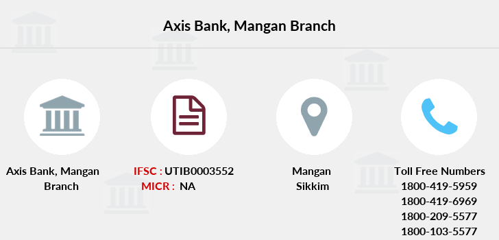Axis-bank Mangan branch