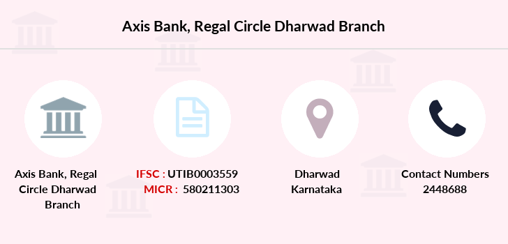 Axis-bank Regal-circle-dharwad branch