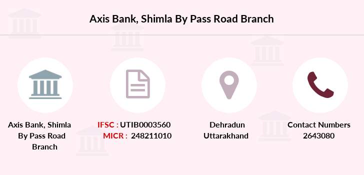 Axis-bank Shimla-by-pass-road branch