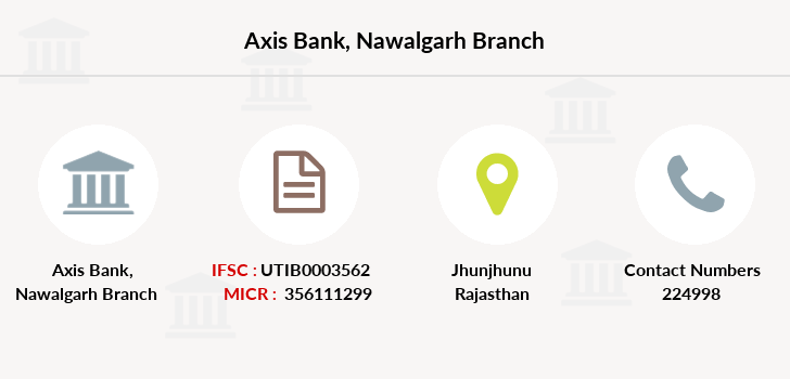 Axis-bank Nawalgarh branch